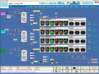 2010 - ระบบ SCADA โรงงานผลิตน้ำดื่ม , น้ำแร่
