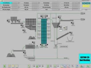 2010 - ระบบ SCADA โรงงานการผลิตแป้งมัน
