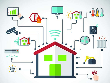 HOME / BUILDING AUTOMATION